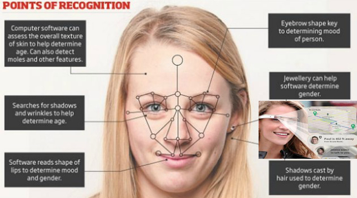 What are the uses of Google face recognition technology