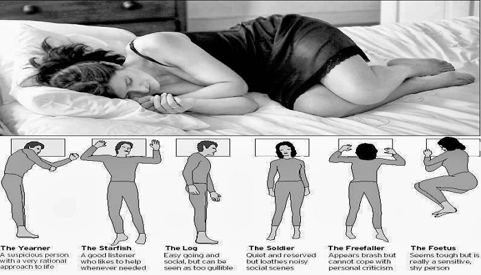 Sleeping Positions and Their Effects on Health-netmarkers
