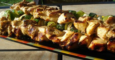 Rosemary- Lemon Chicken Kebabs Recipe-Netmarkers