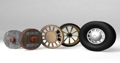 The-Wheel-Netmarkers