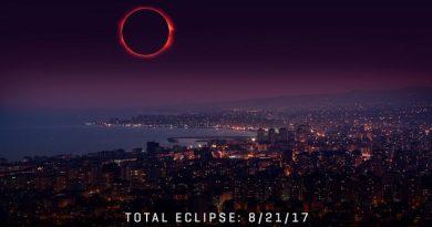 solar eclipse netmarkers