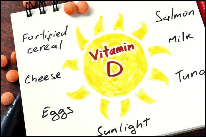 Surprising Facts About Vitamin D - Header - NetMarkers